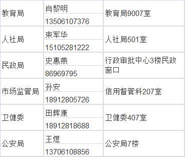 关于有序推进丹阳市校外培训机构复工复课工作的通知