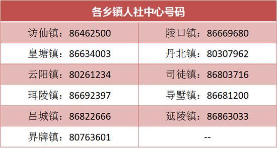 丹阳市企业职工养老保险中断缴费年限补缴工作有关事项通知