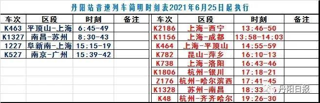 丹阳首次新增直达盐城许昌银川的高铁(附最新时刻表)